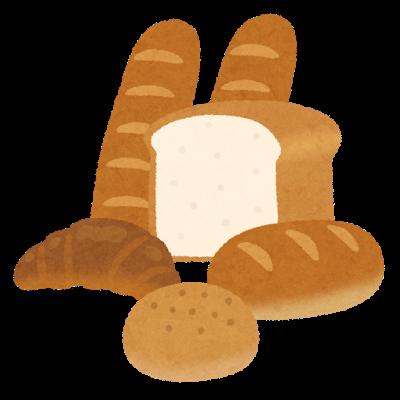 サンマルクカフェは【パン食べ放題】なの?オススメのパンを教えて!